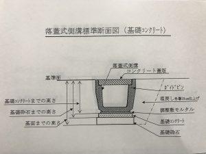 コンクリート工事 図面